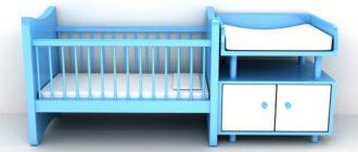 кроватка в бело голубом цвете для новорожденного